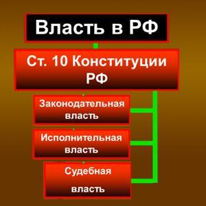 Органы власти Красноармейской